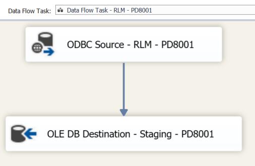 data flow designer 1